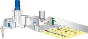 Система водо-применения - схема